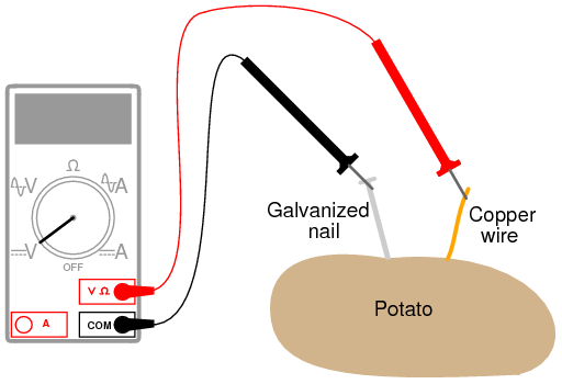 potato_battery