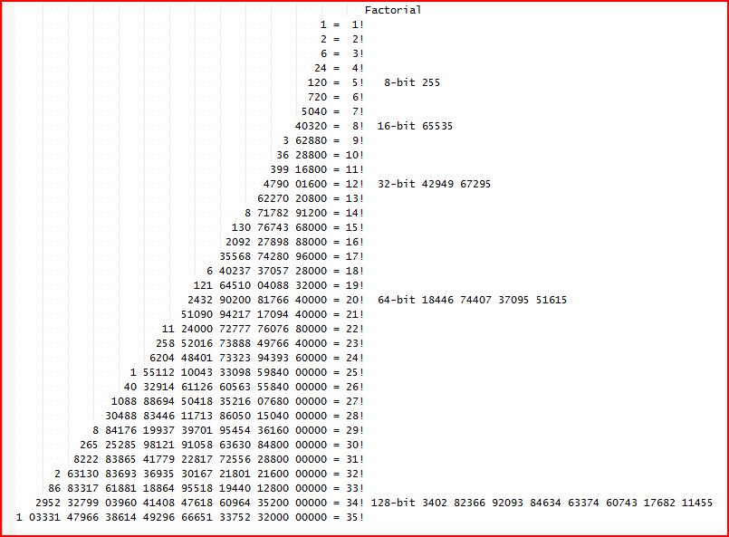 Big: Num Math. Implementing Cryptographic Multiple Precision Arithmetic