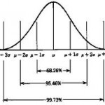 standard_deviation