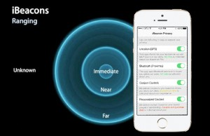 iBeacons-iphone-5S-internet-of-iThings