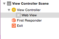 webview controller